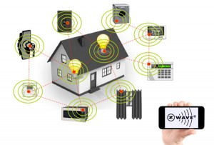 Z-Wave Wireless Communication for Home Security and Home Automation